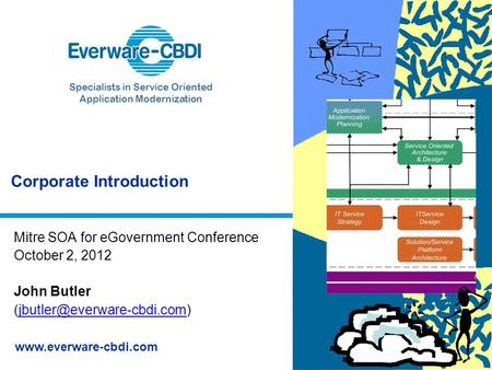 Specialists in Service Oriented Application Modernization www.everware-cbdi.com Corporate Introduction Mitre SOA for eGovernment Conference October 2,