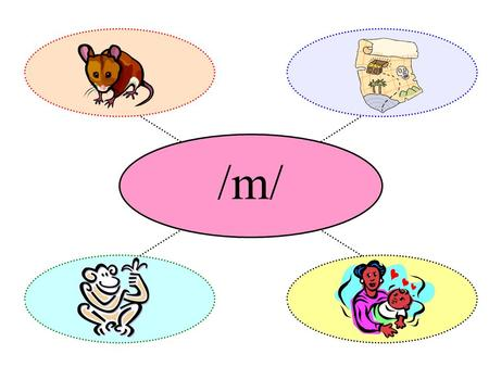 /m/. initial sound //b// initial sound //s// 3 phoneme animals.
