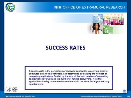 NIH Extramural Data Book – last update May 2008Data provided by the Division of Information Services, Reporting Branch SR 1 SUCCESS RATES A success rate.