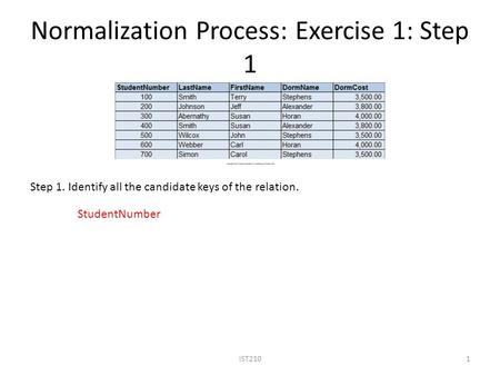 Normalization Process: Exercise 1: Step 1 IST2101 Step 1. Identify all the candidate keys of the relation. StudentNumber.