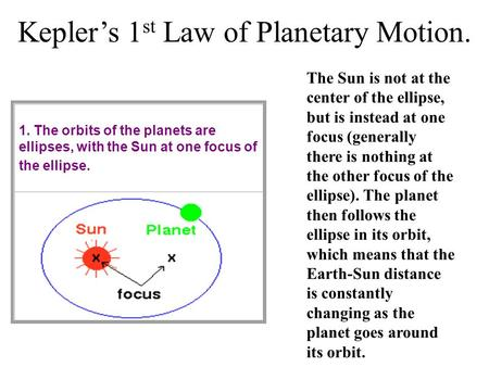 Kepler's 1 st Law of Planetary Motion. 1. The orbits of the planets are ellipses, with the Sun at one focus of the ellipse. The Sun is not at the center.
