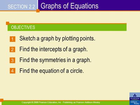 OBJECTIVES Copyright © 2008 Pearson Education, Inc. Publishing as Pearson Addison-Wesley Graphs of Equations Sketch a graph by plotting points. Find the.