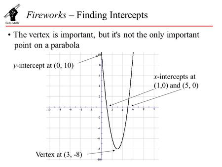 Fireworks – Finding Intercepts