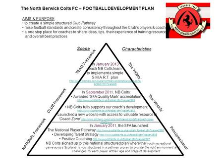 The North Berwick Colts FC – FOOTBALL DEVELOPMENT PLAN AIMS & PURPOSE: to create a simple structured Club Pathway raise football standards and create consistency.