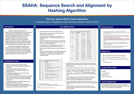 SSAHA, or Sequence Search and Alignment by Hashing Algorithm, is used mainly for fast sequence assembly, SNP detection, and the ordering and orientation.