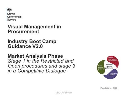 PaceSetter in HMRC Visual Management in Procurement Industry Boot Camp Guidance V2.0 Market Analysis Phase Stage 1 in the Restricted and Open procedures.
