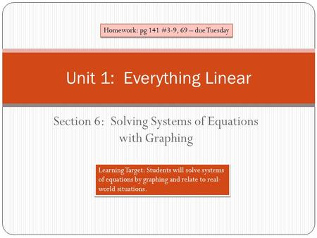 Section 6: Solving Systems of Equations with Graphing Unit 1: Everything Linear Homework: pg 141 #3-9, 69 – due Tuesday Learning Target: Students will.