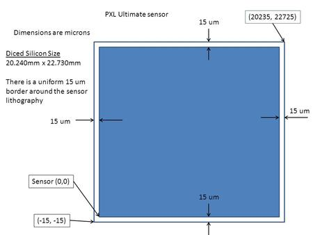Sensor (0,0) (20235, 22725) PXL Ultimate sensor Diced Silicon Size 20.240mm x 22.730mm There is a uniform 15 um border around the sensor lithography 15.