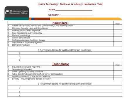 Health Technology Business & Industry Leadership Team Name:______________________________ Company:___________________________ Healthcare: check 1. Patient.