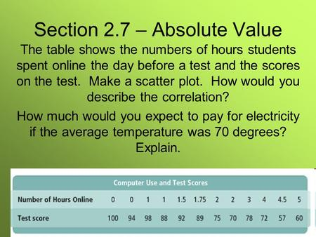 Section 2.7 – Absolute Value The table shows the numbers of hours students spent online the day before a test and the scores on the test. Make a scatter.
