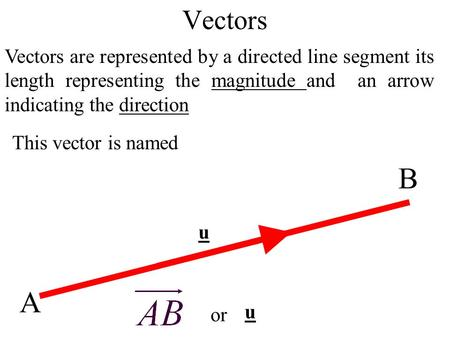 Vectors Vectors are represented by a directed line segment its length representing the magnitude and an arrow indicating the direction A B or u u This.
