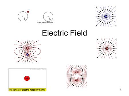 1 Electric Field. 2 Chapter Objectives know the definition of, and basic uses for, the electric field. be able to sketch electric field lines. know how.