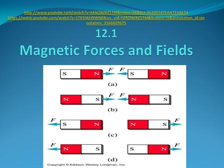 What is a magnetic field?  a-magnetic-field.html