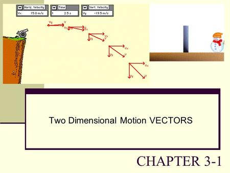 CHAPTER 3-1 Two Dimensional Motion VECTORS. Motion involves the introduction of a variety of quantities used to describe the physical world. Ex. distance,