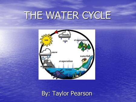 THE WATER CYCLE By: Taylor Pearson. Essential Question Where does all the Earth's water come from? Where does all the Earth's water come from?