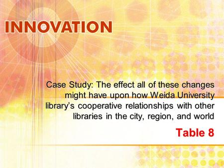 Case Study: The effect all of these changes might have upon how Weida University library's cooperative relationships with other libraries in the city,