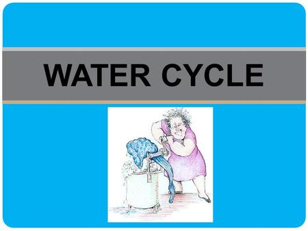 WATER CYCLE. Water Cycle WATER IS ALWAYS MOVING!!!