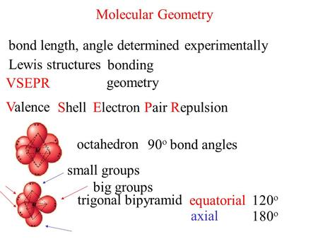 Molecular Geometry bond length,angledetermined experimentally Lewis structures bonding geometry VSEPR Valence ShellElectronPairRepulsion octahedron 90.