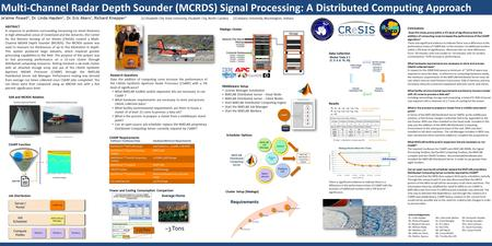 Multi-Channel Radar Depth Sounder (MCRDS) Signal Processing: A Distributed Computing Approach Je'aime Powell 1, Dr. Linda Hayden 1, Dr. Eric Akers 1, Richard.