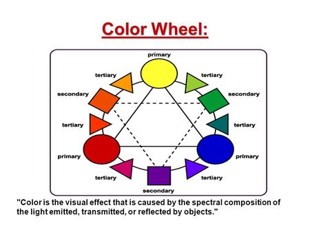 Color Wheel: Color is the visual effect that is caused by the spectral composition of the light emitted, transmitted, or reflected by objects.