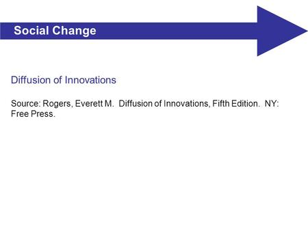 Social Change Diffusion of Innovations Source: Rogers, Everett M. Diffusion of Innovations, Fifth Edition. NY: Free Press.