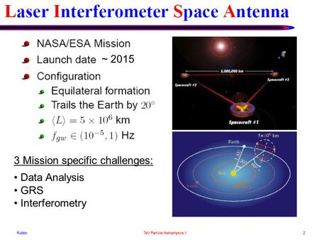 08/31/2006 ~ 2015 3 Mission specific challenges: Data Analysis GRS Interferometry.