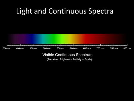 Light and Continuous Spectra. Energy Production from the Sun: The Sun dominates the energy 'budget' of the solar system How much energy does the Sun produce?