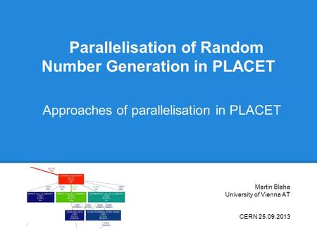 Parallelisation of Random Number Generation in PLACET Approaches of parallelisation in PLACET Martin Blaha University of Vienna AT CERN 25.09.2013.
