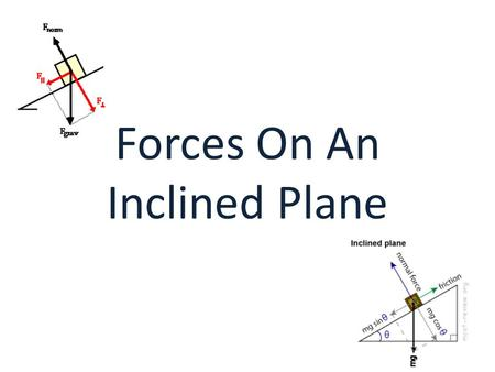 Forces On An Inclined Plane. FfFf FNFN FgFg 30° Think about the forces as she sleds down the hill in the laundry basket (if it is not a non-frictionless.