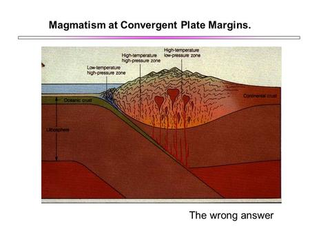 Magmatism at Convergent Plate Margins. The wrong answer.