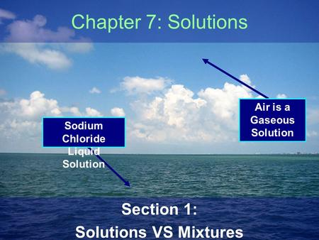 Chapter 7: Solutions Section 1: Solutions VS Mixtures Sodium Chloride Liquid Solution Air is a Gaseous Solution.