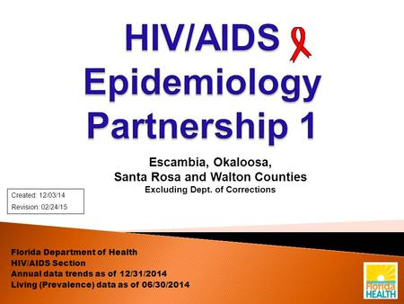 Escambia, Okaloosa, Santa Rosa and Walton Counties Excluding Dept. of Corrections Florida Department of Health HIV/AIDS Section Annual data trends as of.