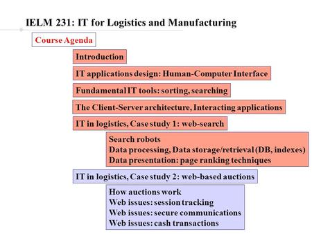 IELM 231: IT for Logistics and Manufacturing Course Agenda Introduction IT applications design: Human-Computer Interface Fundamental IT tools: sorting,