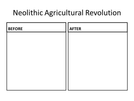 Neolithic Agricultural Revolution BEFOREAFTER. Neolithic Agricultural Revolution BEFORE Nomadic hunter-gatherers AFTER Settled farmers.