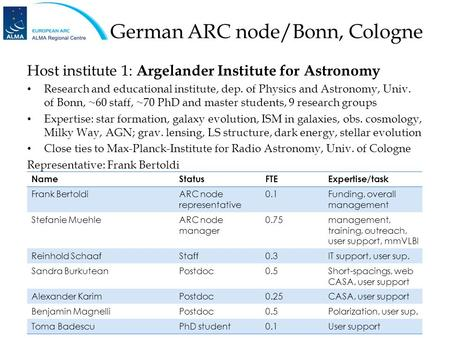 German ARC node/Bonn, Cologne Host institute 1: Argelander Institute for Astronomy Research and educational institute, dep. of Physics and Astronomy, Univ.