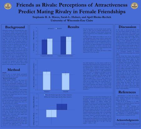 Friends as Rivals: Perceptions of Attractiveness Predict Mating Rivalry in Female Friendships Stephanie R. A. Maves, Sarah L. Hubert, and April Bleske-Rechek.