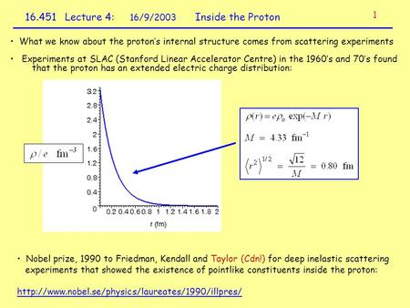 16.451 Lecture 4: 16/9/2003 Inside the Proton What we know about the proton's internal structure comes from scattering experiments Experiments at SLAC.
