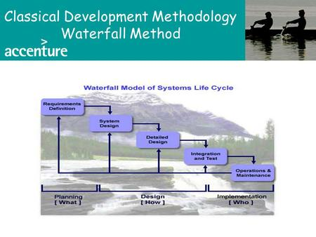 From red to green the role of enterprise architecture in for Waterfall development strategy