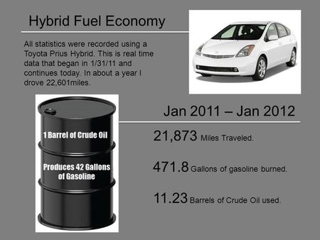 Hybrid Fuel Economy All statistics were recorded using a Toyota Prius Hybrid. This is real time data that began in 1/31/11 and continues today. In about.