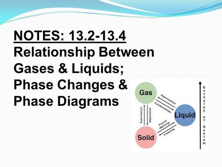 what is the relationship between temperature and phase changes in matter