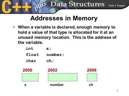1 Addresses in Memory When a variable is declared, enough memory to hold a value of that type is allocated for it at an unused memory location. This is.