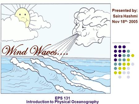 Wind Waves…. Presented by: Saira Hashmi Nov 18 th, 2005 EPS 131 Introduction to Physical Oceanography.