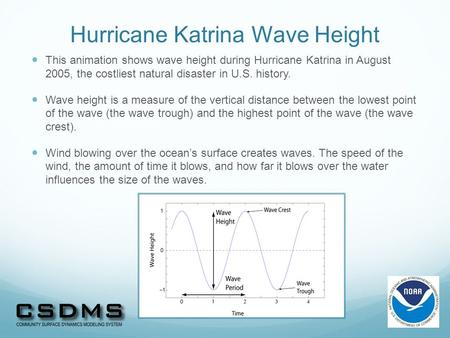Hurricane Katrina Wave Height This animation shows wave height during Hurricane Katrina in August 2005, the costliest natural disaster in U.S. history.