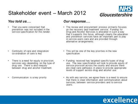 Stakeholder event – March 2012 You told us…. That you were concerned that prevention was not included in the service specification for this tender. Continuity.