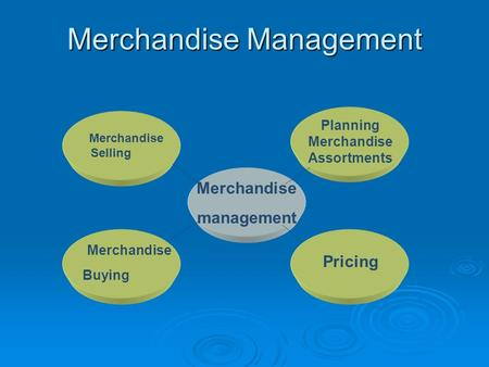 Merchandise Management Merchandise Buying Planning Merchandise Assortments Merchandise management Pricing Merchandise Selling.