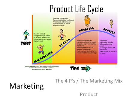 The 4 P's / The Marketing Mix Product