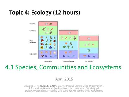 4.1 Species, Communities and Ecosystems April 2015 Adapted from: Taylor, S. (2010). Ecosystems and Communities (Presentation). Science Video Resources.
