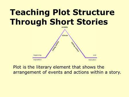 Plot is the literary element that shows the arrangement of events and actions within a story. Teaching Plot Structure Through Short Stories.