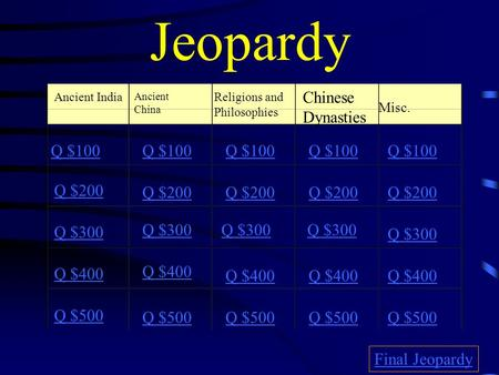 Jeopardy Ancient India Ancient China Religions and Philosophies Chinese Dynasties Misc. Q $100 Q $200 Q $300 Q $400 Q $500 Q $100 Q $200 Q $300 Q $400.