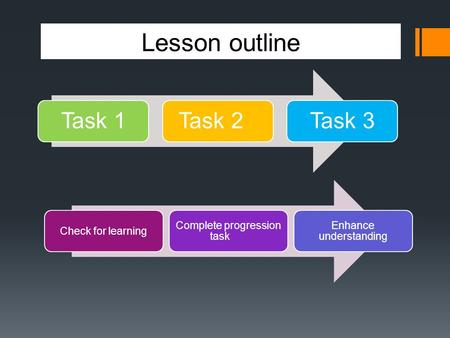 Lesson outline Task 1Task 2Task 3 Check for learning Complete progression task Enhance understanding.
